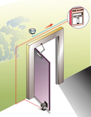 ... Step 2. The control panel activates the fire alarm when a fire is detected. & Electromagnetic Door Holders | GEM Gianni Industries Inc. pezcame.com
